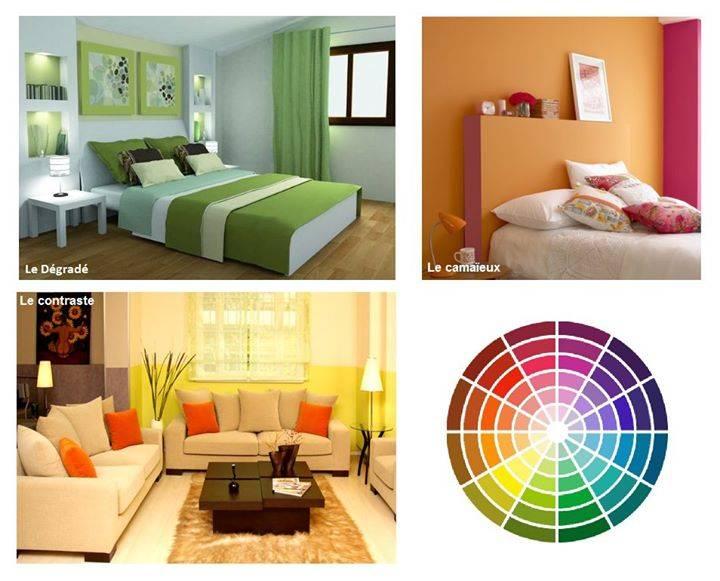 Comment choisir la couleur de la peinture guide astuces - Comment choisir couleur peinture ...
