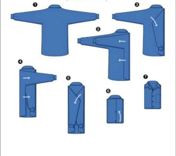 10 tutos pour plier son linge comme un pro guide astuces - Plier un t shirt ...